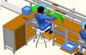 Human Centered Werkplek Ontwerp